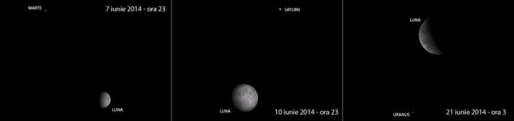 Luna trece pe lângă trei planete în iunie 2014
