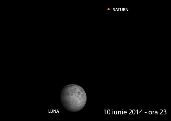 Planeta Saturn se află în preajma Lunii pe 10 iunie, ora 23