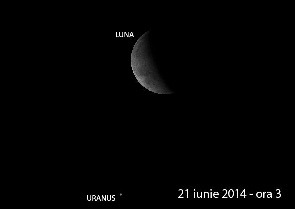 Planeta Uranus se află în preajma Lunii pe 21 iunie, ora 3