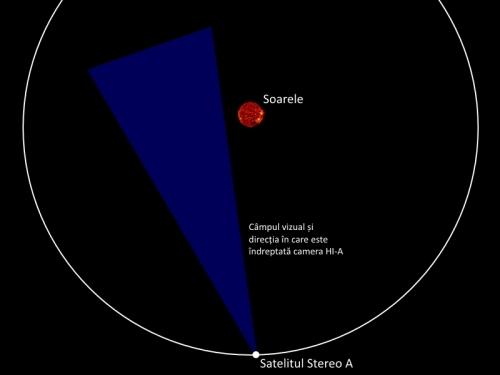 Direcția în care este orientată  camera în care s-a văzut cometa