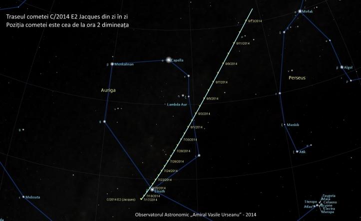 Traiectoria cometei din zi în zi. Poziția cometei este cea pentru ora 2 dimineața