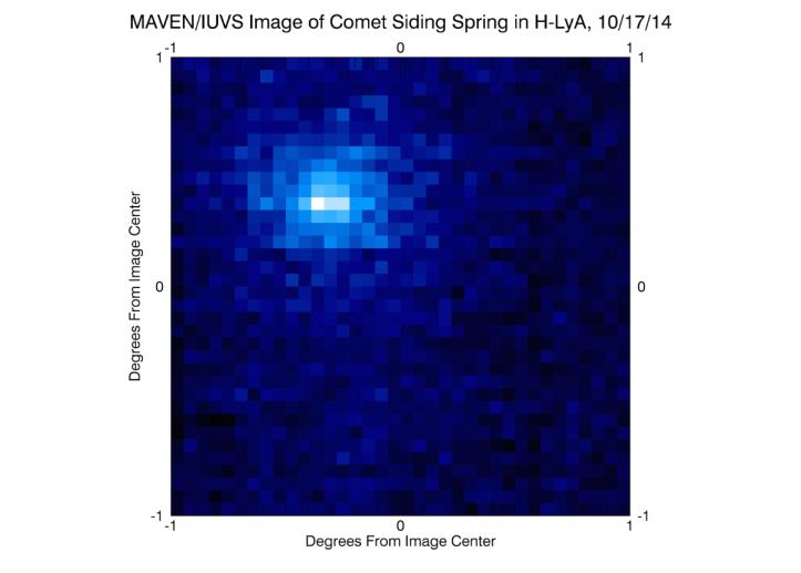 Cometa C/2013 A1 fotografiată de MAVEN. Foto: Laboratory for Atmospheric and Space Physics/University of Colorado; NASA
