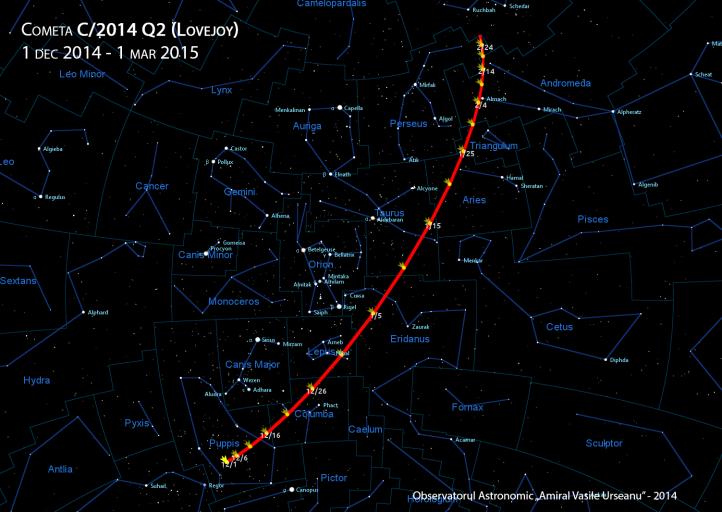 Cometa C/2014 Q2 (Lovejoy) în perioada 1 dec 2014 - 1 mar 2015
