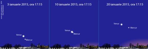 Venus și Mercur după apusul Soarelui