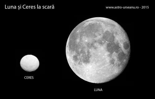 Luna și Ceres la scară. Luna  are 3475 km în diametru iar Ceres are 952 km