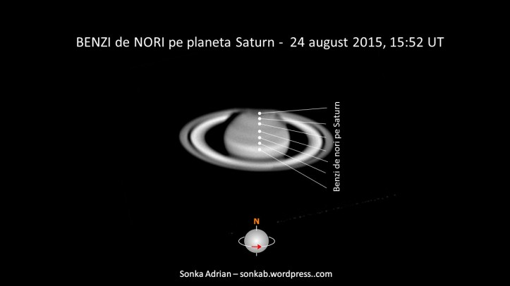 Benzi de nori pe Saturn