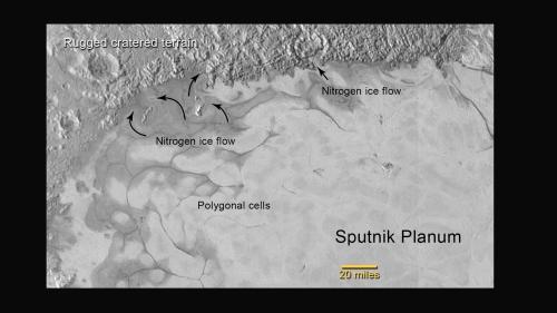 Ceva a devenit la un moment dat lichid și a curs la vale și printre obstacole. Foto: NASA/Johns Hopkins University Applied Physics Laboratory/Southwest Research Institute