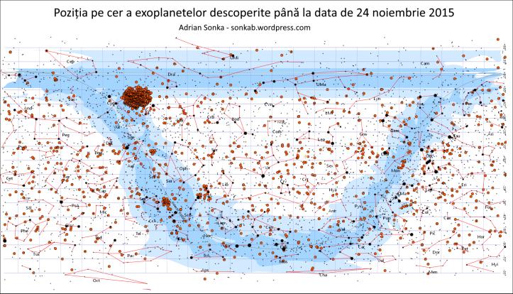 Poziția pe cer a exoplanetelor descoperite până pe 24 noiembrie 2015. Ilustrație: Adrian Sonka