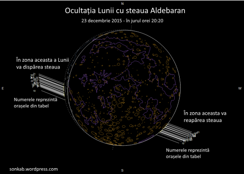 occ aldebaran 23 dec 2015d