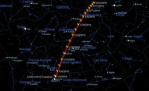 Traseul cometei C/2013 US10 din trei în trei zile. Poziția cometei este marcată pentru ora 2 dimineața