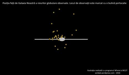 Roiuri globulare observate în 2005
