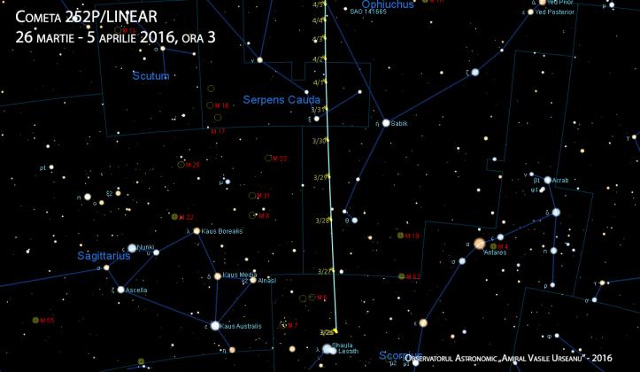 Traiectoria cometei din zi în zi. Poziția este trecută pentru ora 3 dimineata