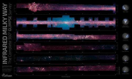 Calea Lactee în infraroșu. Foto: NASA/JPL-Caltech/GLIMPSE Team