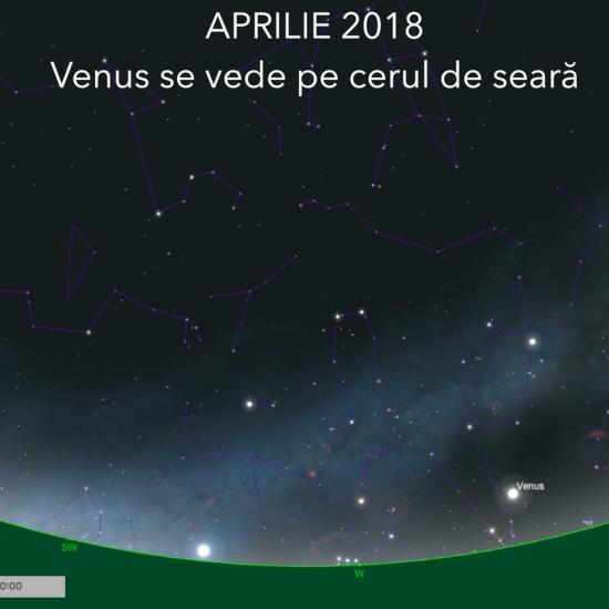 Aprilie 2018