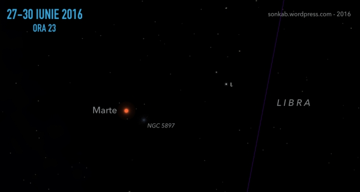 Zona de cer în care se află planeta Marte