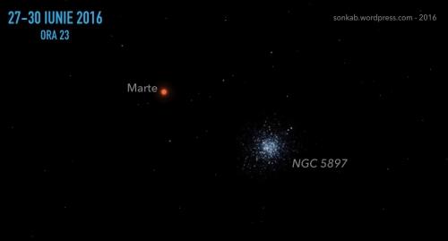Marte și roiul globular
