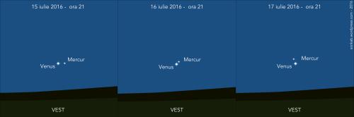 mercur-venus