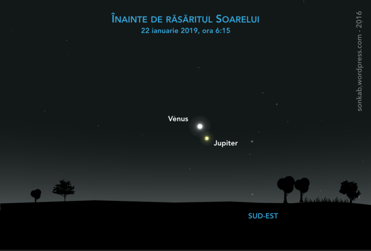 Apropiere Venus-Jupiter - 22 ianuarie 2019