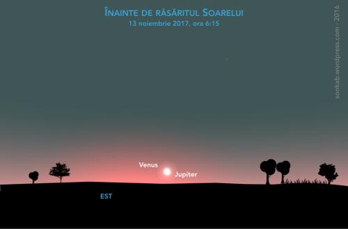 Apropiere Venus-Jupiter - 13 noiembrie 2017