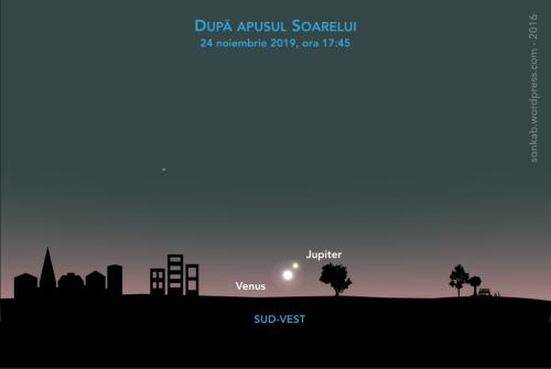 Apropiere Venus-Jupiter - 24 noiembrie 2019