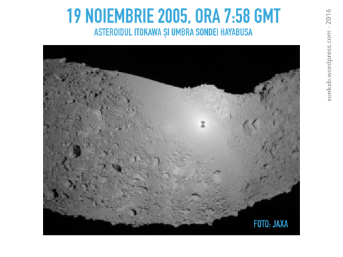 Asteroidul Itokawa si umbra sondei Hayabusa
