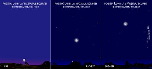 luna-eclipsa-sept2016