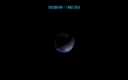 Pământul de la 100.000 de km depărtare. Ilustrație: Adrian Șonka