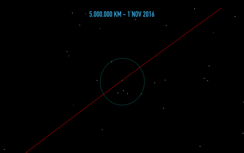 Pământul de la 5.000.000 de km depărtare. Ilustrație: Adrian Șonka