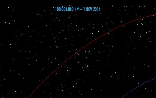 Pământul de la 100.000.000 de km depărtare. Ilustrație: Adrian Șonka