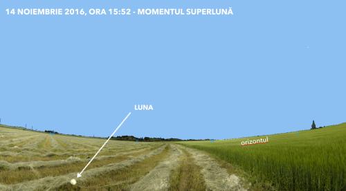 SuperLuna se află sub orizont