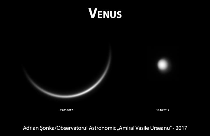 Mărimea aparentă a planetei Venus la două extreme de distanță. În decembrie și ianuarie 2018 va fi și mai mică.