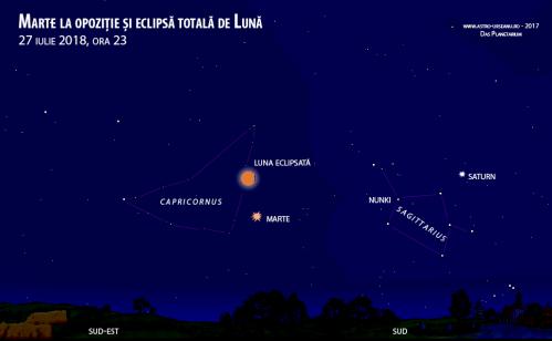 Marte și Luna: 27 iulie 2018