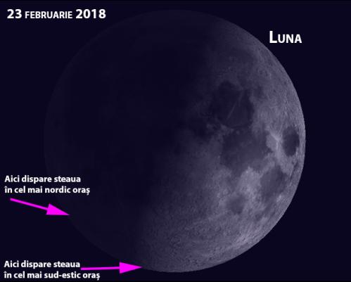 Locul față de Lună unde va dispărea steaua în cel mai nordic oraș și cel mai sud-estic din listă