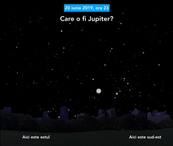 Jupiter pe 20 iunie 2019, ora 23