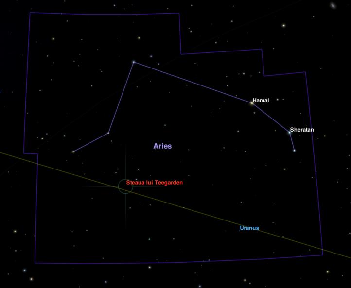Poziția pe cer a stelei lui Teegarden. Steaua se vede doar prin telescoape, având magnitudinea 15