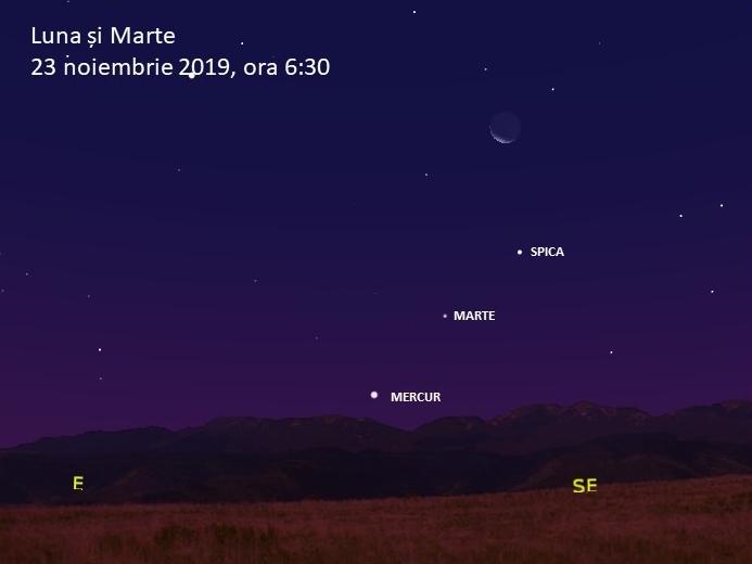 Luna și Marte pe 23 noiembrie dimineața