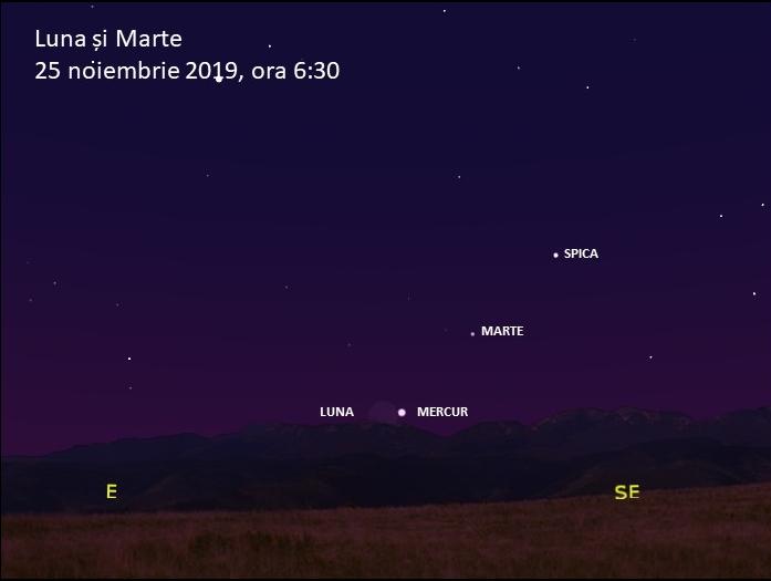 Luna și Marte pe 25 noiembrie dimineața