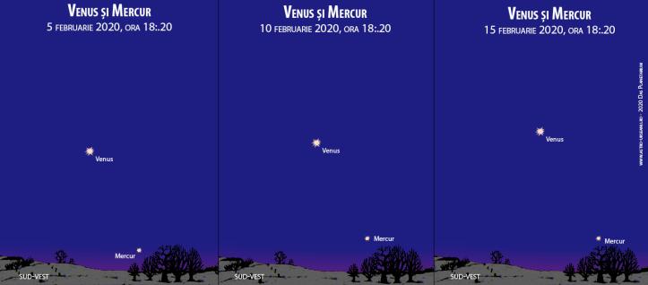 Venus și Mercur