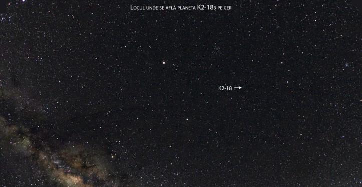 Locul pe cer unde se află planeta