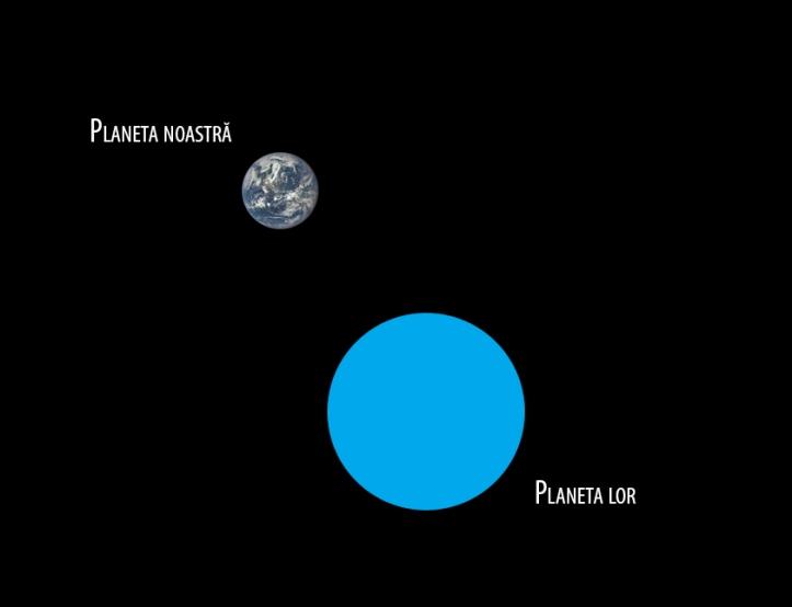 Comparație între mărimea Pământului și a cea a planetei K2-18b