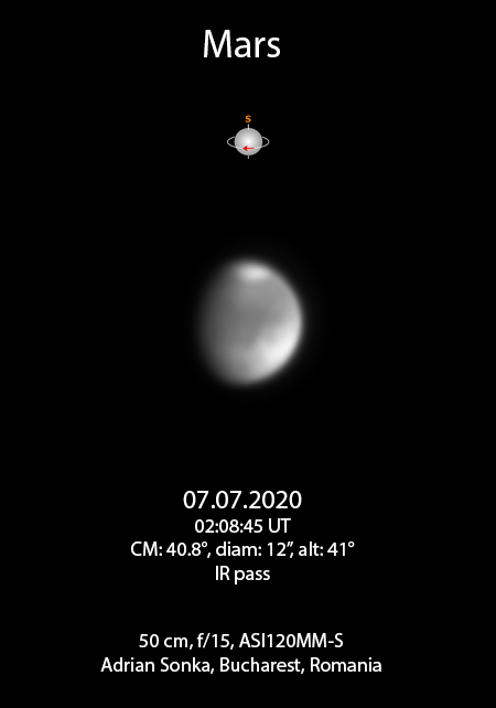 Marte în dimineața de 7 iulie 2020