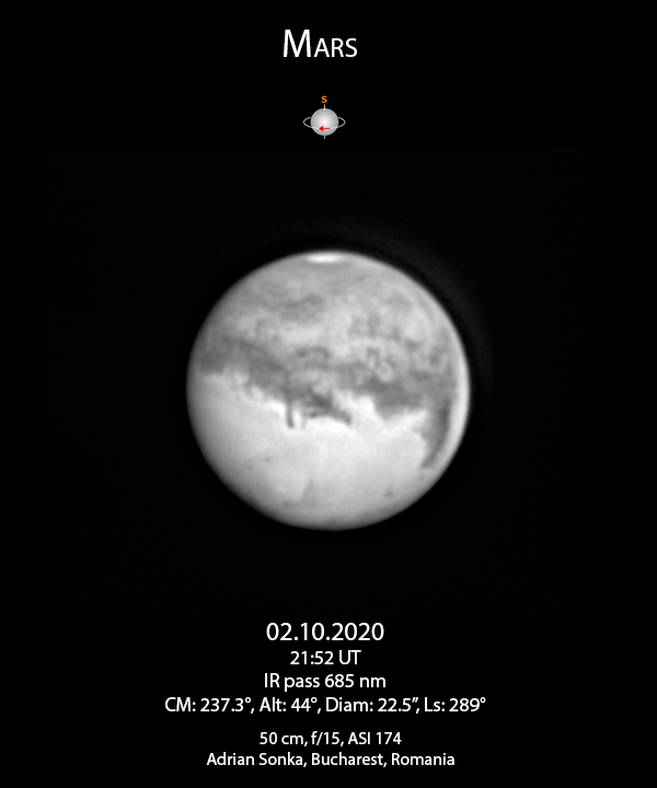Marte în seara de 2 spre 3 octombrie 2020